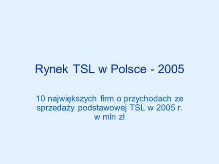 Trade system sp. z o.o. kalisz