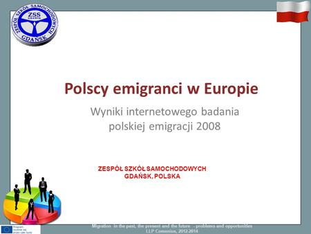 Polscy emigranci w Europie Wyniki internetowego badania polskiej emigracji 2008 Migration in the past, the present and the future - problems and opportunities.