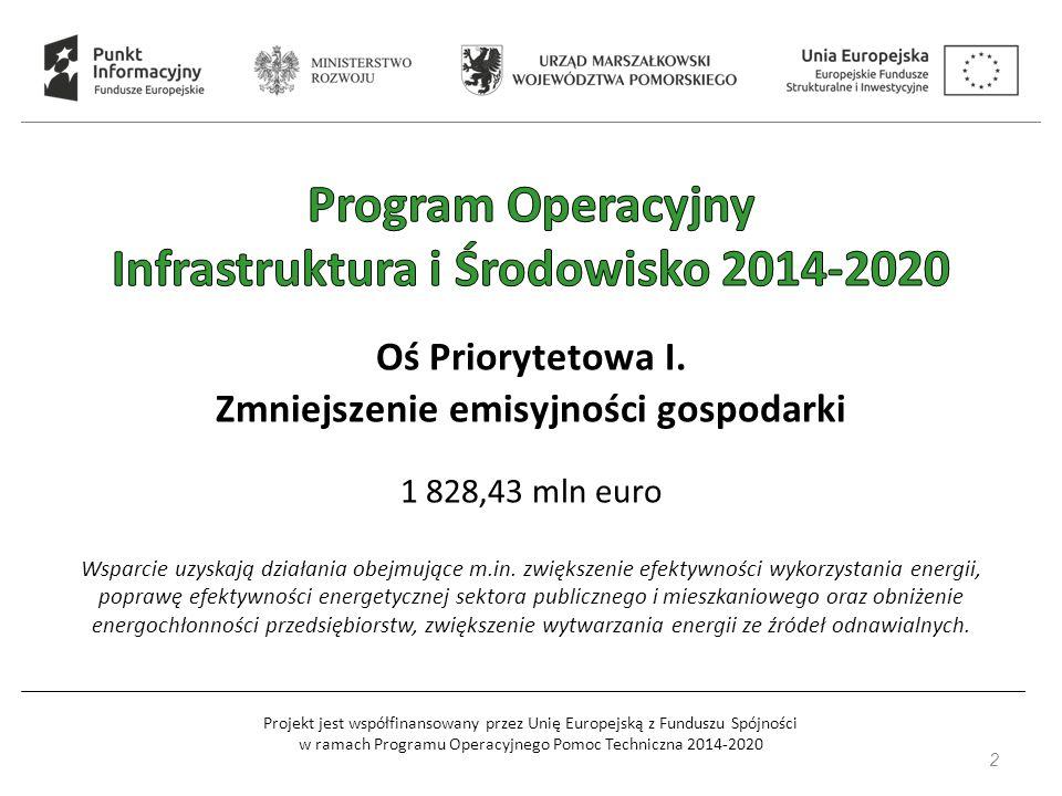 Projekt jest współfinansowany przez Unię Europejską z Funduszu Spójności w ramach Programu Operacyjnego Pomoc Techniczna 2014-2020 Poddziałanie 1.1.1.