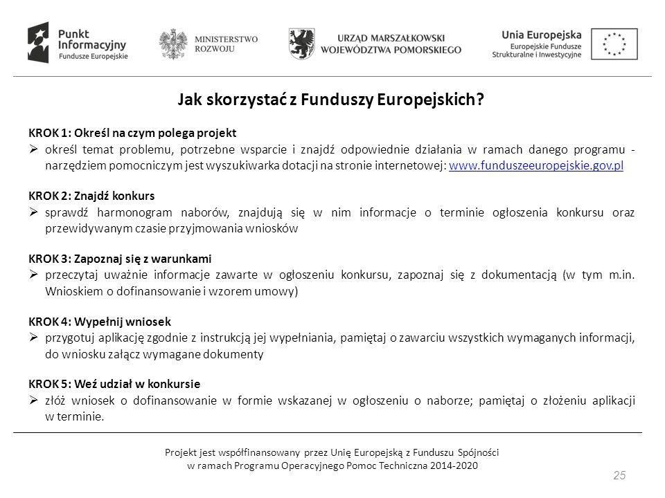 Projekt jest współfinansowany przez Unię Europejską z Funduszu Spójności w ramach Programu Operacyjnego Pomoc Techniczna 2014-2020 26 Główny Punkt Informacyjny Funduszy Europejskich ul.