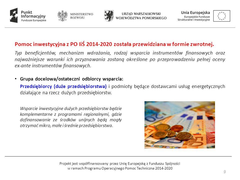 Projekt jest współfinansowany przez Unię Europejską z Funduszu Spójności w ramach Programu Operacyjnego Pomoc Techniczna 2014-2020 Komplementarnie do Działania 1.2.