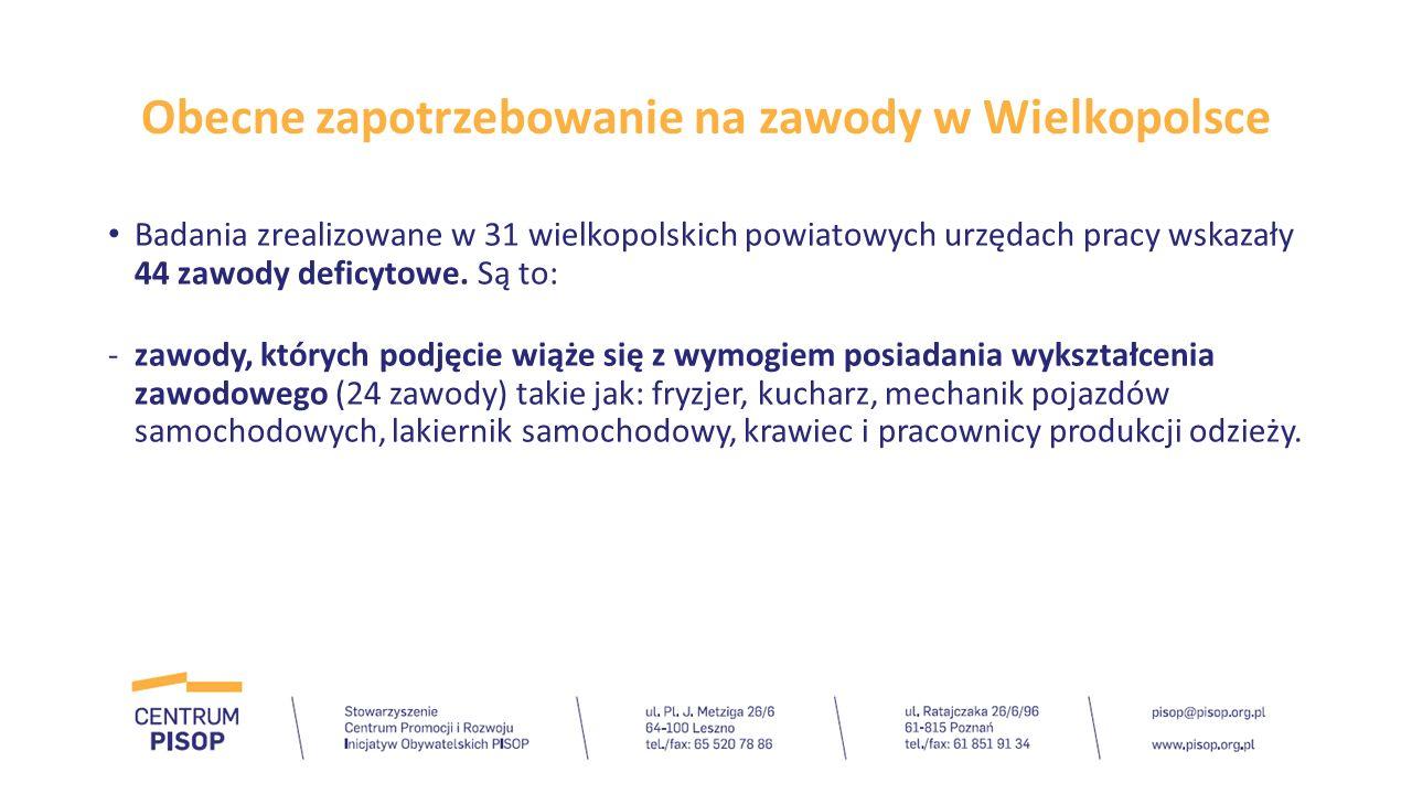 Obecne zapotrzebowanie na zawody w Wielkopolsce -zawody związane z branżą budowlaną (13) : betoniarz i zbrojarze, cieśle i stolarze budowlani, tynkarze, posadzkarze, monterzy instalacji budowlanych.