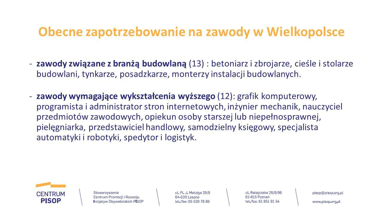 Wyzwania dla Wielkopolski