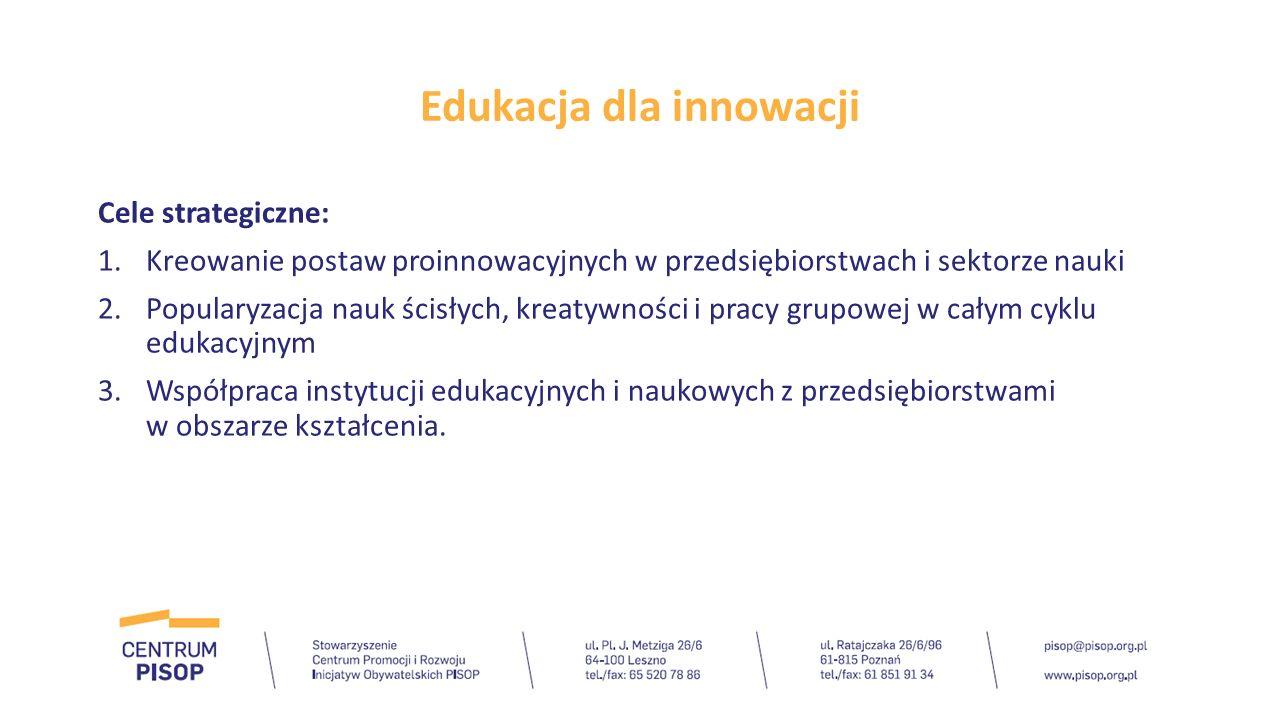Edukacja dla innowacji W Programie wskazuje się, że system edukacyjny w Polsce powinien promować postawy niezbędne do powstawania innowacji tj.: -kreatywność, -przedsiębiorczość, -umiejętność pracy w grupie, -umiejętność realizacji projektów i rozwiązywania problemów opartych na wykorzystaniu wiedzy z różnych przedmiotów oraz oceny i podejmowania ryzyka