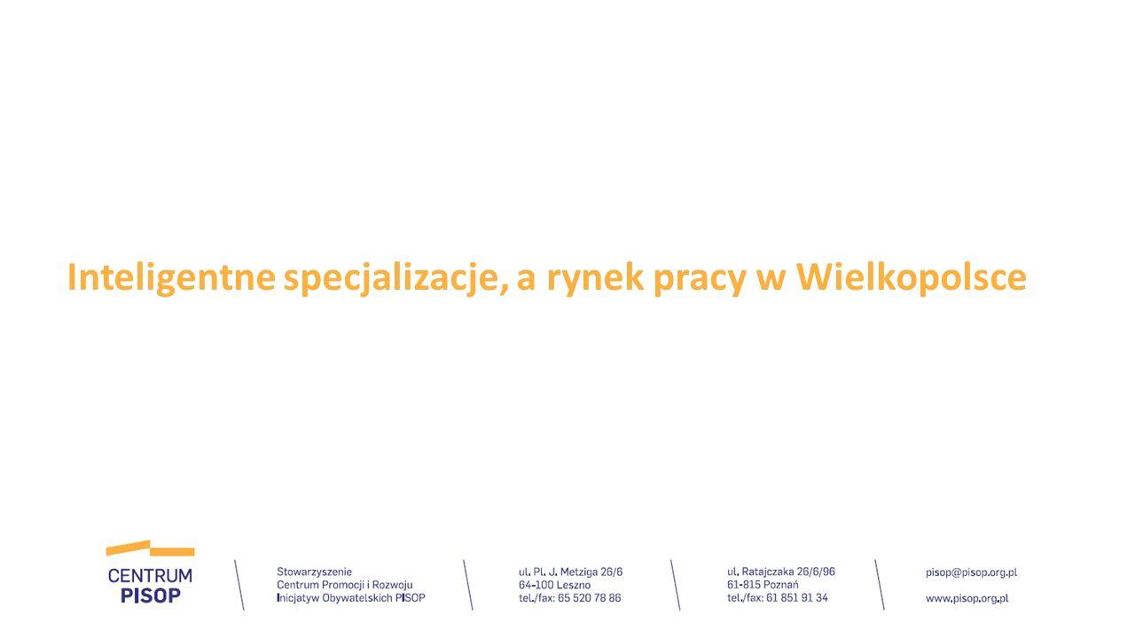 Potencjał Wielkopolski