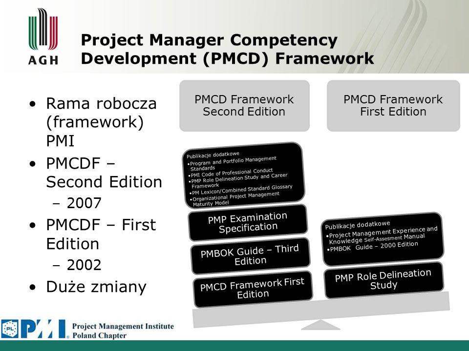 Główne założenia Cele PMCDF –zbiór wskazówek dla definiowania kompetencji –zapewnienie przenaszalności kompetencji Skierowany do: –organizacji pragnących wdrożyć zarządzanie kompetencjami kierowników projektów –wyższego kierownictwa –kierowników projektów –trenerów i konsultantów –wszystkich zainteresowanych zagadnieniem