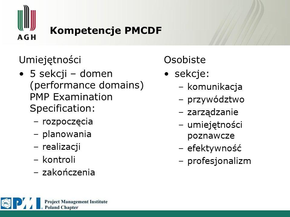 """Propozycja systemu System zarządzania kompetencjami """"aIm –w pełni konfigurowalny model kompetencji skale kompetencje + opisy poziomów role + profile importowanie kompetencji z baz kompetencji (np."""