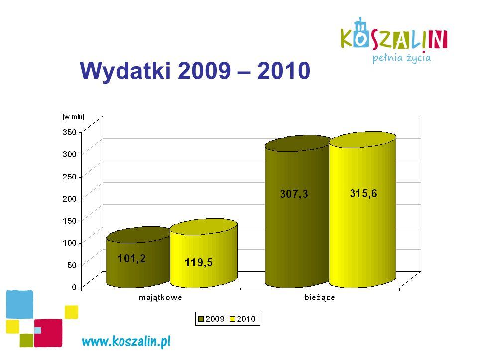 PODZIAŁ WYDATKÓW w latach 2009 - 2010