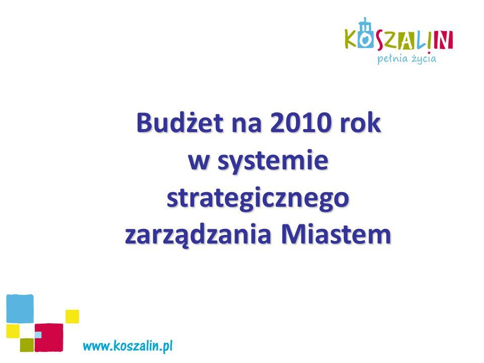 Regionalny Program Operacyjny Woj.