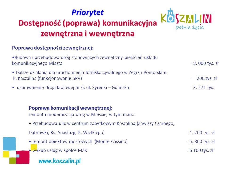 REAKTYWACJA LOTNISKA W ZEGRZU POMORSKIM 20 października 2009 r.