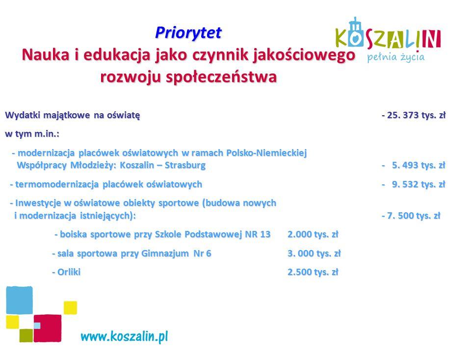 Priorytet Partnerstwo i współpraca Wydatki związane z przyłączeniem sołectw Jamna i Łabusza- 1 021 tys.