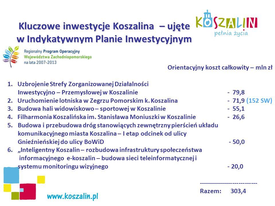 Kluczowe inwestycje Koszalina – zgłoszone do aktualizacji Indykatywnego Planu Inwestycyjnego Orientacyjny koszt całkowity – mln zł 1.