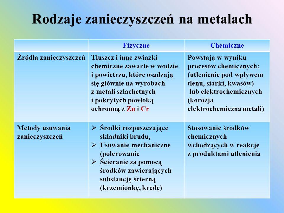 Usuwanie zanieczyszczeń z powierzchni metalowych  Usuwanie rdzy ze stali  Wyroby pod wpływem pary wodnej, tlenu w powietrzu pokrywają czerwonobrunatnym lub czarnym nalotem, który jest mieszaniną tlenków i wodorotlenków żelaza(II) i (III).