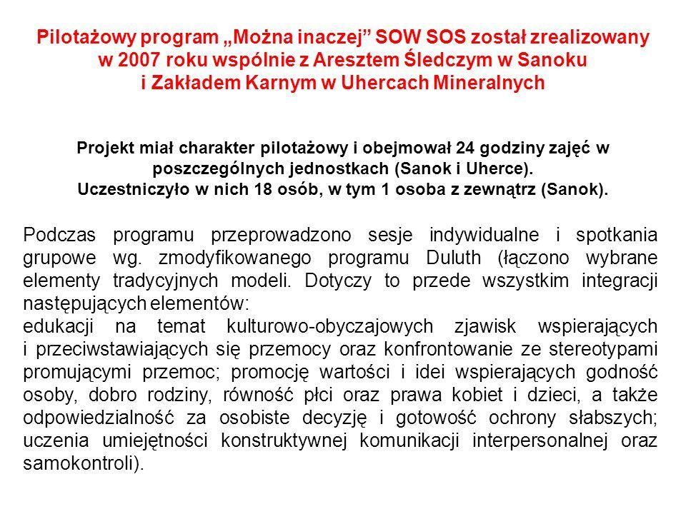 Formy prowadzonych programów korekcyjno – edukacyjnych Uherce Mineralne Podstawowym warunkiem udziału w Programie było przyznanie się uczestników do stosowania przemocy.