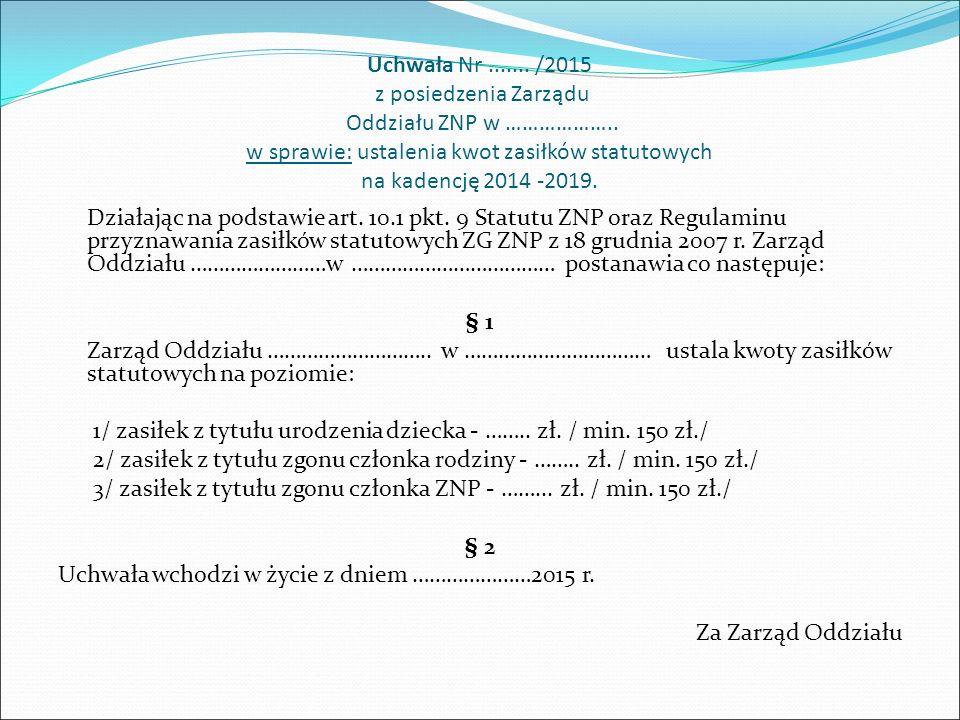 Uchwała Nr..../2015 z posiedzenia Zarządu Oddziału ZNP w ………………..