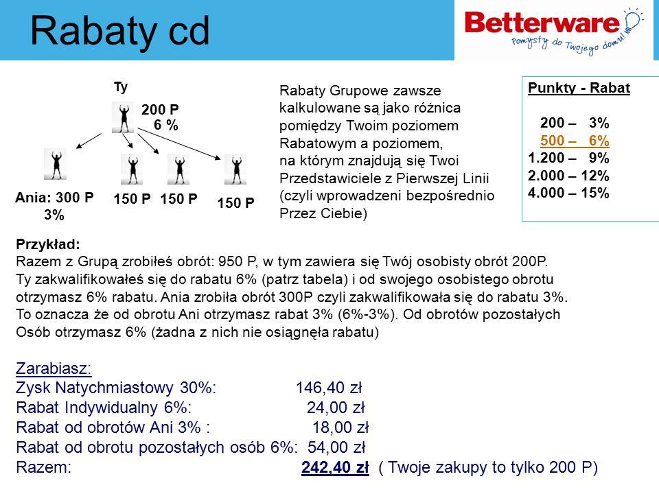 Rabaty cd Punkty - Rabat 200 – 3% 500 – 6% 1.200 – 9% 2.000 – 12% 4.000 – 15%  Starszy Przedstawiciel Osiągając razem ze swoją grupą obroty wartości 2 000 P uzyskujesz tytuł Starszego Przedstawiciela Otrzymasz: Rabat Indywidualny 12% + Rabat z Grupy Osobistej do 12% (patrz tabela) Twoje Pieniądze to ponad 500 zł  Lider Osiągając razem ze swoją grupą obroty wartości 4 000 P uzyskujesz tytuł Lidera Otrzymasz: Rabat Indywidualny 15% + Rabat z Grupy Osobistej do 15% (patrz tabela) Twoje Pieniądze to ok.