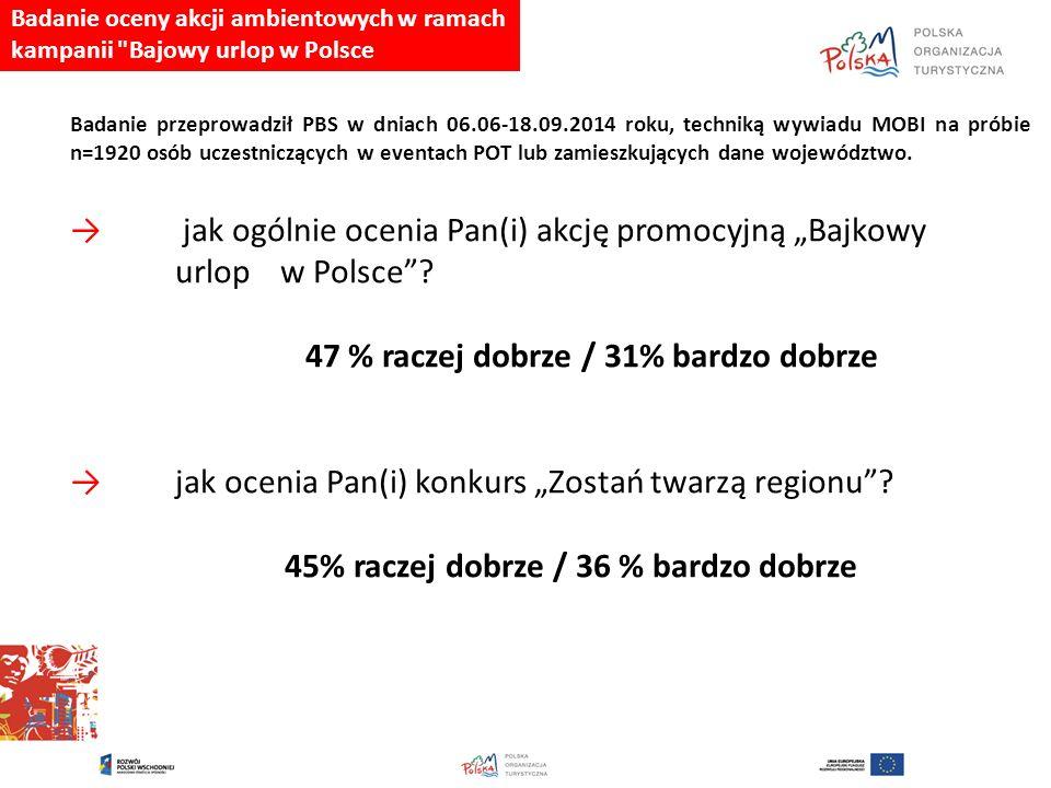 """→ czy akcja promocyjna """"Bajkowy urlop w Polsce dostarczyła Panu(i) nowych informacji o możliwościach spędzenia urlopu/czasu wolnego."""