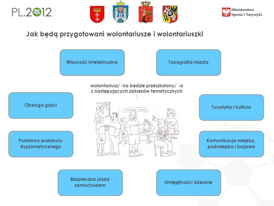 Ciekawe i nowe doświadczenie Uczestnictwo w największym wydarzeniu międzynarodowym i sportowym w Polsce Poznanie nowych ludzi i możliwość pomagania innym Odpoczynek od codziennych spraw Dlaczego warto być wolontariuszem/ wolontariuszką