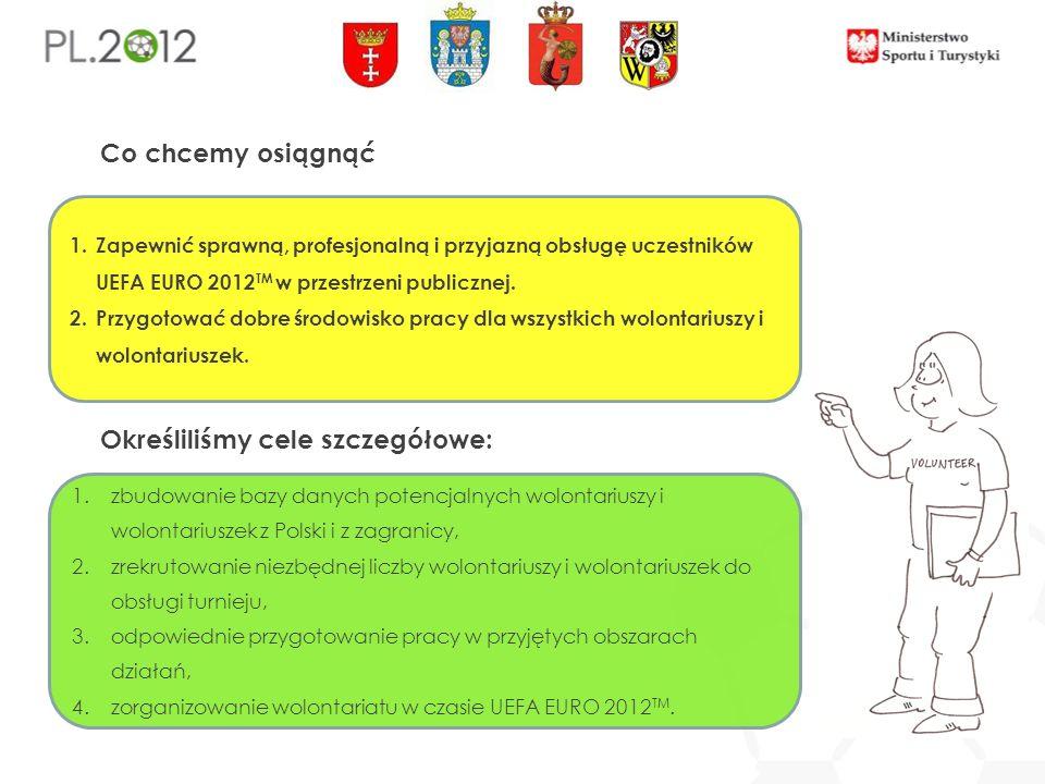 Kto może zostać wolontariuszem i wolontariuszką Każdy, kto: ma ukończone 18 lat komunikatywnie posługuje się językiem angielskim jest gotowy poświęcić swój czas na uczestnictwo w jednym z najciekawszych wydarzeń w Polsce