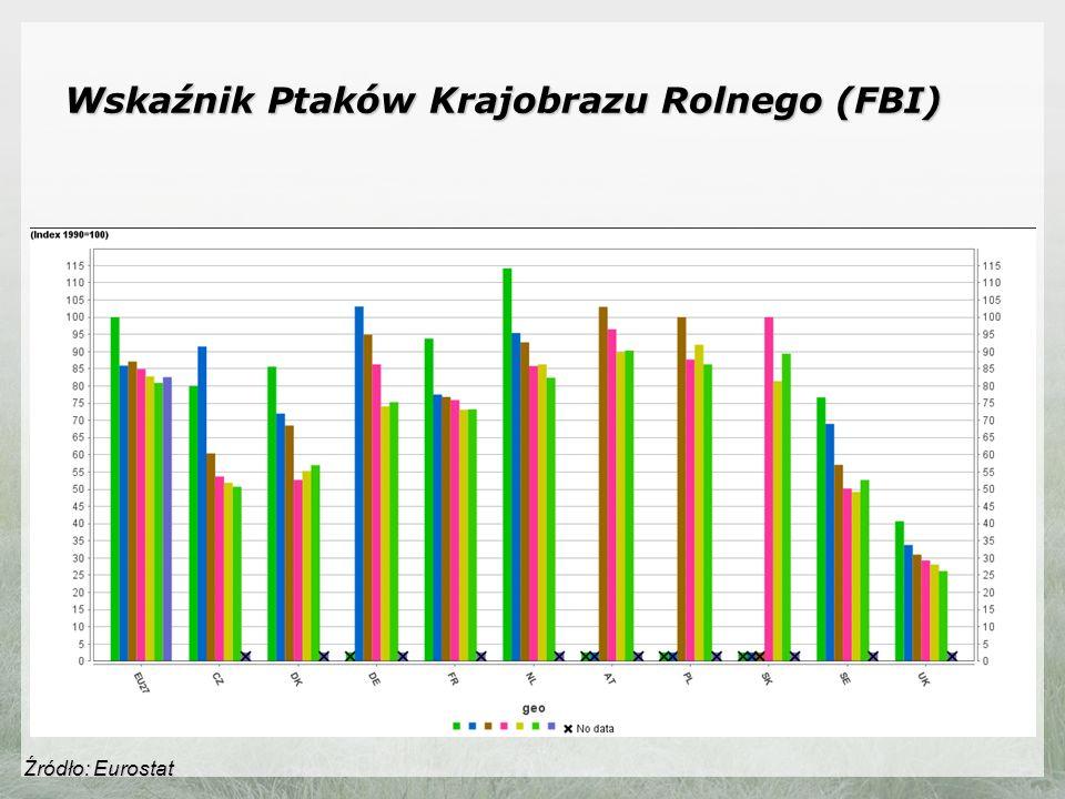 ROLNICTWO A RÓŻNORODNOŚĆ BIOLOGICZNA Fot: Marek Jobda Źródło: www.monitoringptakow.gios.gov.pl