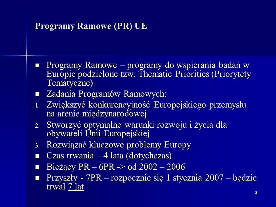 4 mld € Programy Ramowe UE - budżet