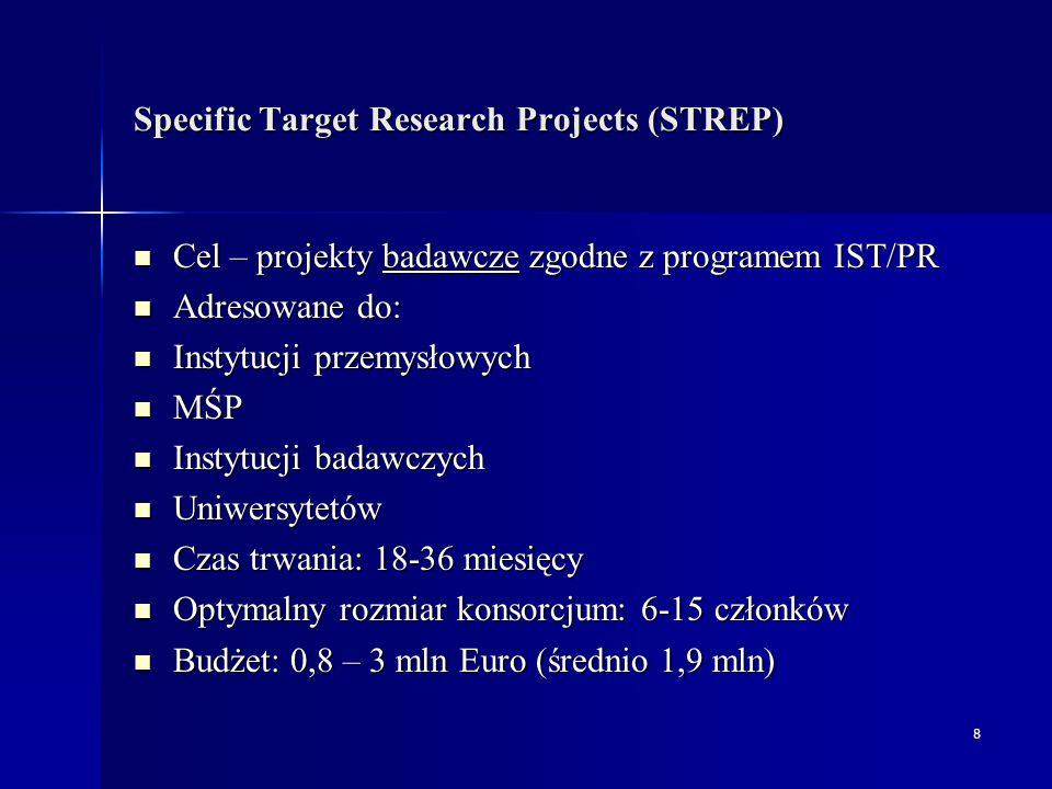 9 Integrated projects (IPs) Cel: Duże przedsięwzięcia badawczo-wdrożeniowe zgodne z programem IST/PR Cel: Duże przedsięwzięcia badawczo-wdrożeniowe zgodne z programem IST/PR Adresowane do: Adresowane do: Instytucji badawczych Instytucji badawczych MŚP MŚP Instytucji przemysłowych Instytucji przemysłowych Uniwersytetów Uniwersytetów Potencjalnych użytkowników końcowych (end-users) Potencjalnych użytkowników końcowych (end-users) Optymalna wielkość konsorcjum: 10-20 uczestników Optymalna wielkość konsorcjum: 10-20 uczestników Czas trwania: 36-60 miesięcy Czas trwania: 36-60 miesięcy Budżet: 4 – 25 mln Euro (średnio 10 mln) Budżet: 4 – 25 mln Euro (średnio 10 mln) Wybierając ten instrument pamiętajmy o: Wybierając ten instrument pamiętajmy o: Ambitnych i złożonych celach projektu.