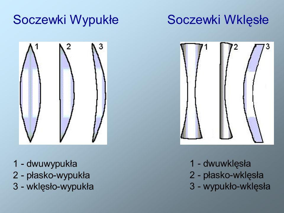 Zwierciadło Optyczne To gładka powierzchnia o nierównościach mniejszych niż długość fali świetlnej.