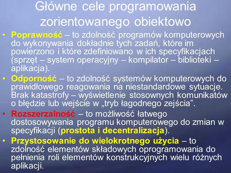 Główne cele programowania zorientowanego obiektowo Zgodność – to łatwość, z jaką można ze sobą łączyć poszczególne składniki oprogramowania.
