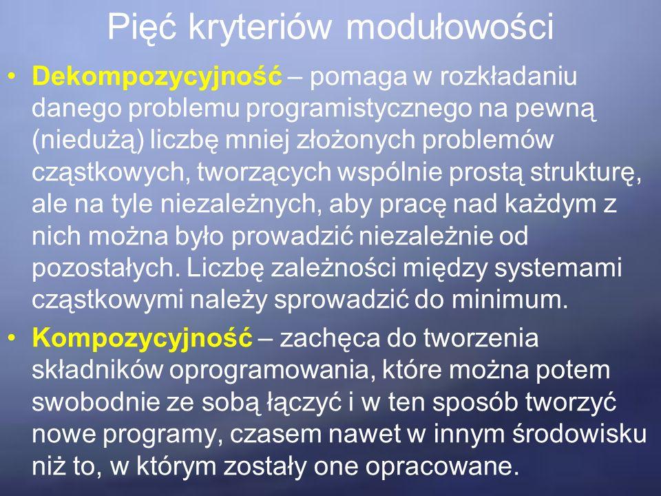 Pięć kryteriów modułowości Zrozumiałość – pomaga w pisaniu programów, których każdy moduł jest zrozumiały dla czytelnika nieznającego pozostałych modułów.