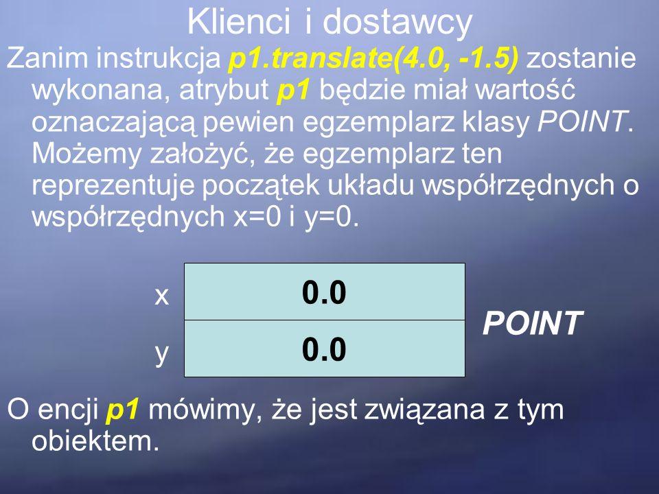 Wywołanie cechy Przykład wywołania cechy na rzecz obiektu p1.translate(4.0, -1.5) jest podstawowym mechanizmem obiektowego działania programów.