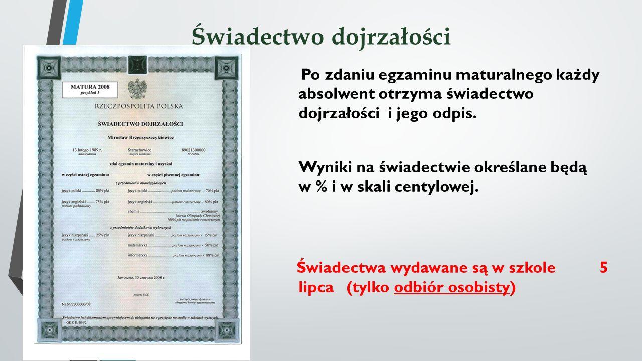 Dziękuję za uwagę Życzę sukcesu Małgorzata Wojtasik