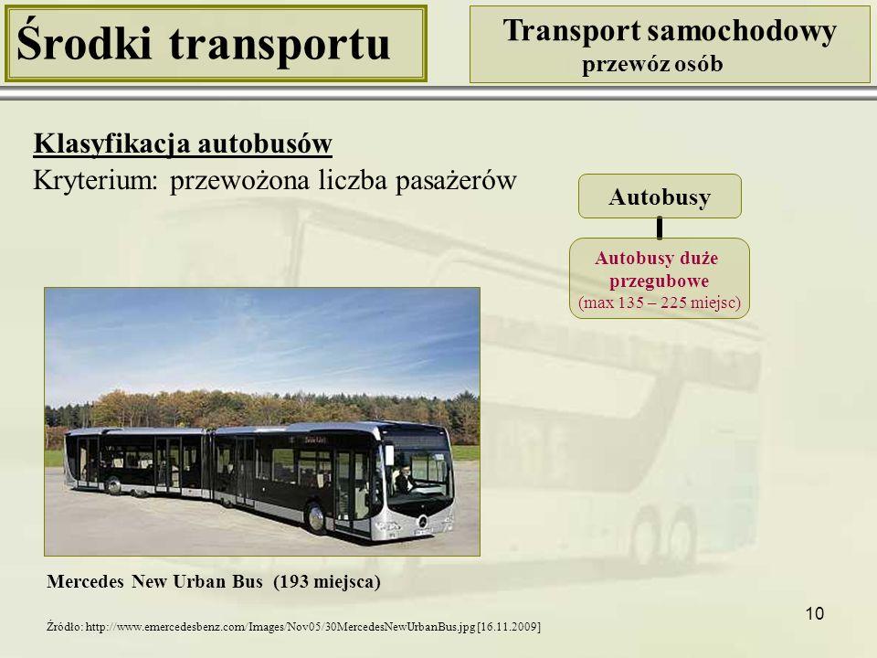 11 Środki transportu Transport samochodowy przewóz osób Klasyfikacja autobusów Autobusy Do przewozów miejskich Do przewozów międzymiastowych Do przewozów turystycznych Do celów specjalnych Kryterium: cechy eksploatacyjno-funkcjonalne