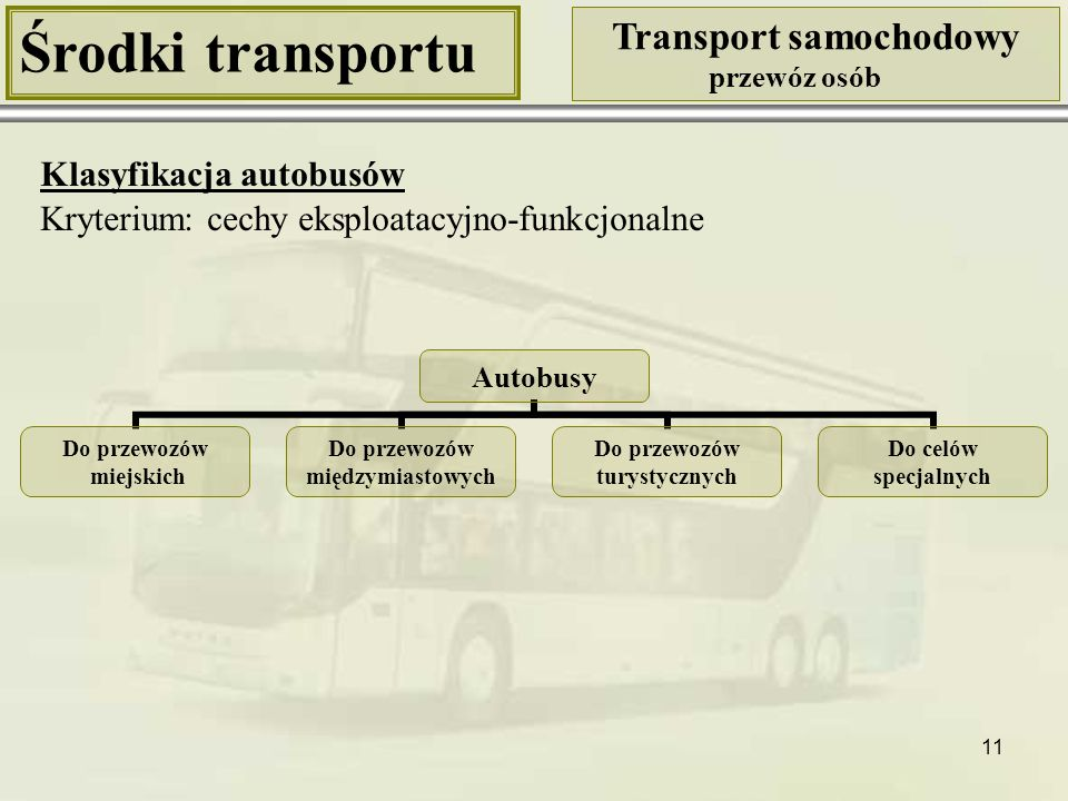 12 Środki transportu Transport samochodowy przewóz osób Klasyfikacja autobusów Kryterium: cechy eksploatacyjno-funkcjonalne Solaris Urbino 9 (80 miejsc, w tym 24 siedzących) Autobusy Do przewozów miejskich Źródło: http://www.przegubowiec.com/bus/katalog/test/test_su9.htm [16.11.2009]