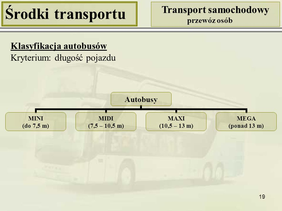 """20 Środki transportu Transport samochodowy przewóz osób Klasyfikacja autobusów Kryterium: długość pojazdu Autosan H6-10 """"Żaczek - 6,35 m Autobusy MINI (do 7,5 m) Źródło: http://www.infobus.pl/text.php?id=16 [16.11.2009]"""
