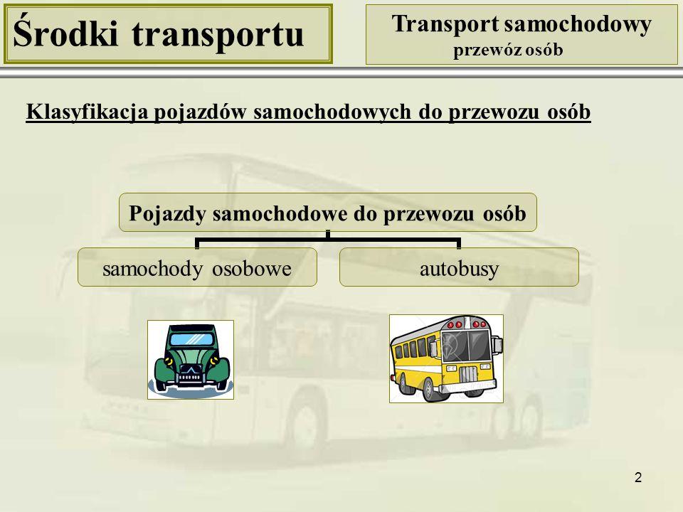 3 Środki transportu Transport samochodowy przewóz osób Samochody osobowe do użytku zarobkowego Taksówka osobowa Taksówka osobowa (do 8 pasażerów) Limuzyna okolicznościowa Źródło: http://ztp.pl/img/auto1.gif [16.11.2009] Źródło: Zbiory własne