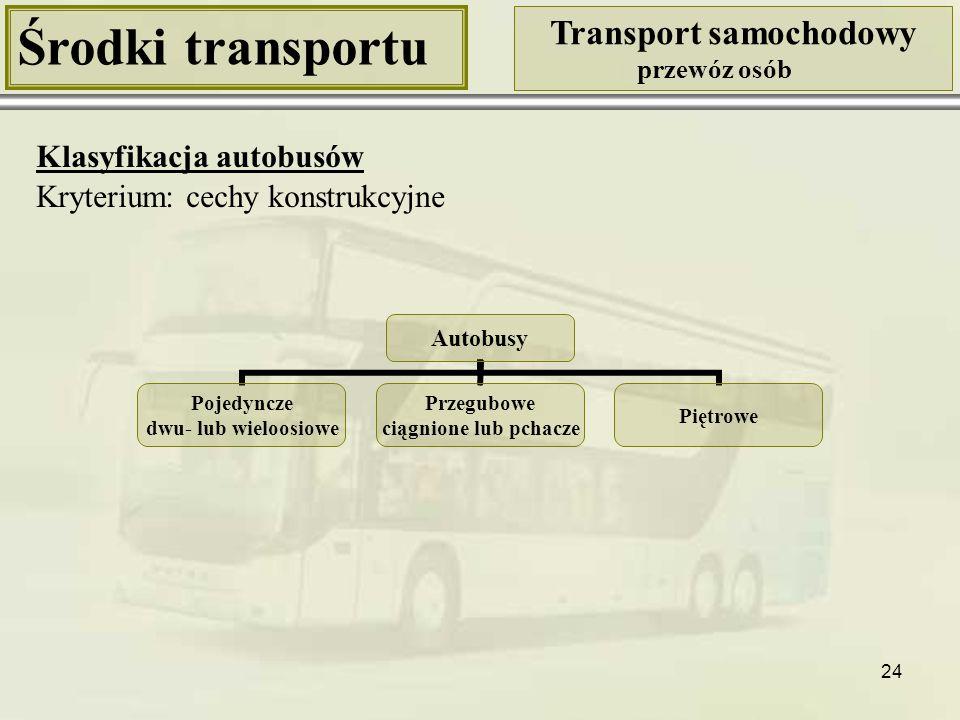 25 Środki transportu Transport samochodowy przewóz osób Klasyfikacja autobusów Kryterium: cechy konstrukcyjne Autobusy Pojedyncze dwu- lub wieloosiowe Autobus czteroosiowy Autobus dwuosiowy Autobus trzyosiowy Źródło: Zbiory własne Źródło: http://www.autocentrum.pl/gfx/ opisyaut/af/3515_2.jpg [16.11.2009] Źródło: http://www.manfredgrabowski.de/ Megaliner.jpg [16.11.2009]