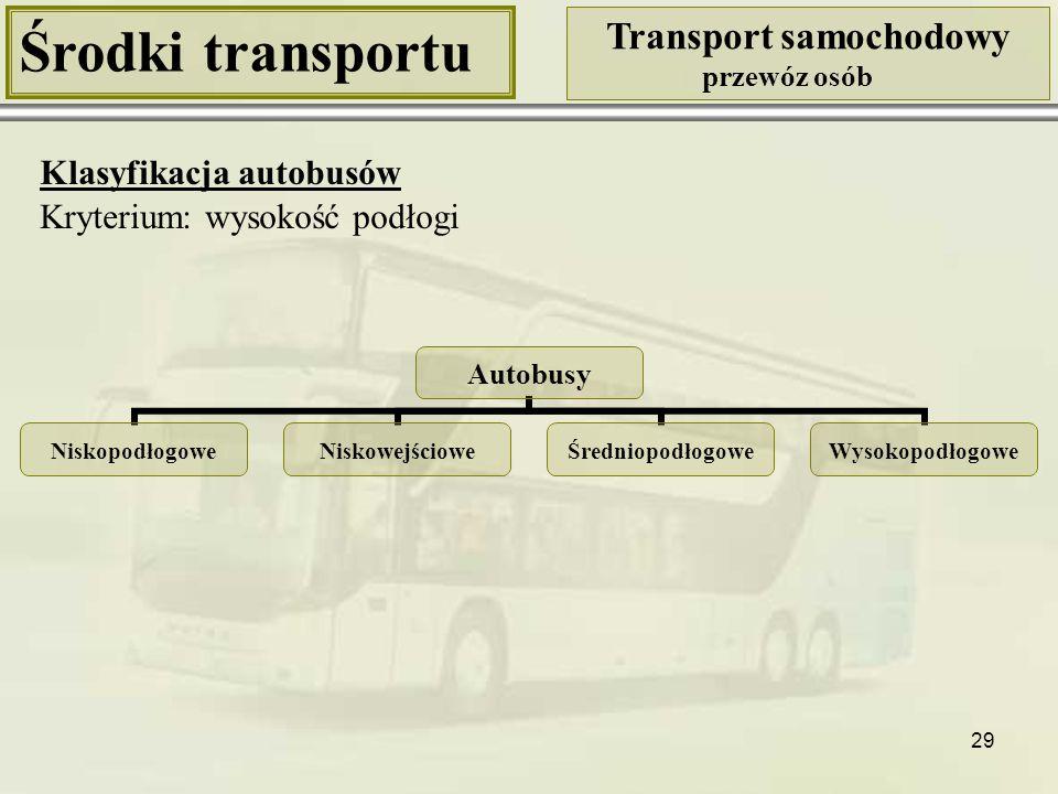 30 Środki transportu Transport samochodowy przewóz osób Klasyfikacja autobusów Kryterium: wysokość podłogi Autobusy Niskopodłogowe Widok wnętrza Autobus niskopodłogowy – podłoga bez stopni wejściowych we wszystkich drzwiach Pomost dla wózków inwalidzkich Źródło: http://pl.wikipedia.org/wiki/Autobus_niskopod%C5%82ogowy [17.11.2009]
