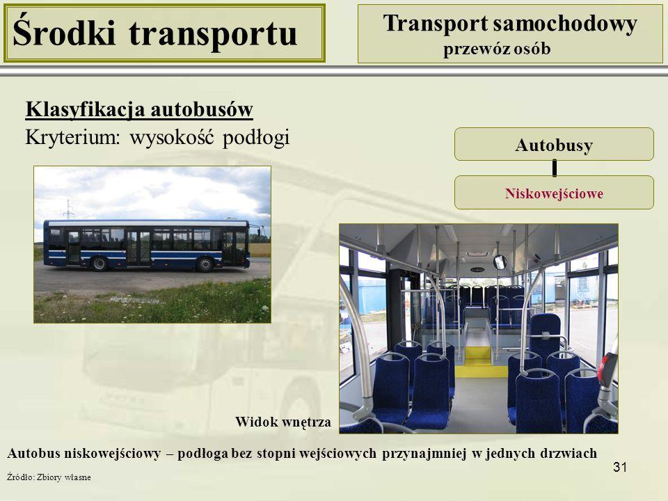 32 Środki transportu Transport samochodowy przewóz osób Klasyfikacja autobusów Kryterium: wysokość podłogi Autobusy Średniopodłogowe Autobus średniopodłogowy – posiada stopnie wejściowe; poziom podłogi znajduje się nie wyżej niż 660 mm od powierzchni jezdni Źródło: Zbiory własne