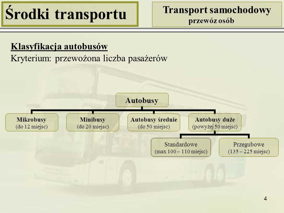 5 Środki transportu Transport samochodowy przewóz osób Klasyfikacja autobusów Kryterium: przewożona liczba pasażerów Fiat Ducato Panorama (9 miejsc) Widok wnętrza Autobusy Mikrobusy (do 12 miejsc) Źródło: Zbiory własne