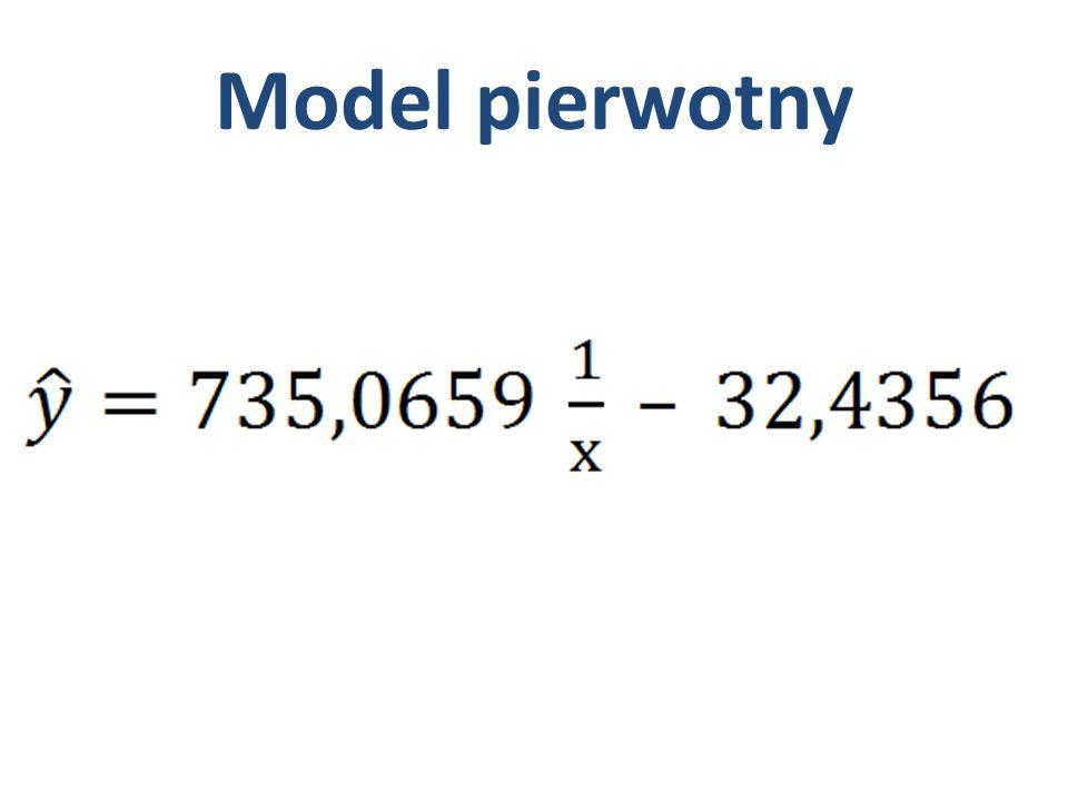 -32,4356 – wartość teoretycznego, średniego poziomu produkcji w tys.