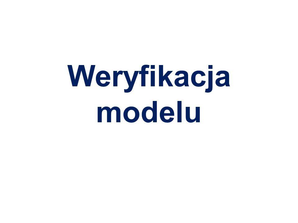Cel: badanie czy zbudowany model dobrze opisuje badane zależności Weryfikacja sprowadza się do zbadania trzech właściwości:  Stopnia zgodności modelu z danymi empirycznymi  Jakości ocen parametrów strukturalnych  Rozkładu odchyleń losowych