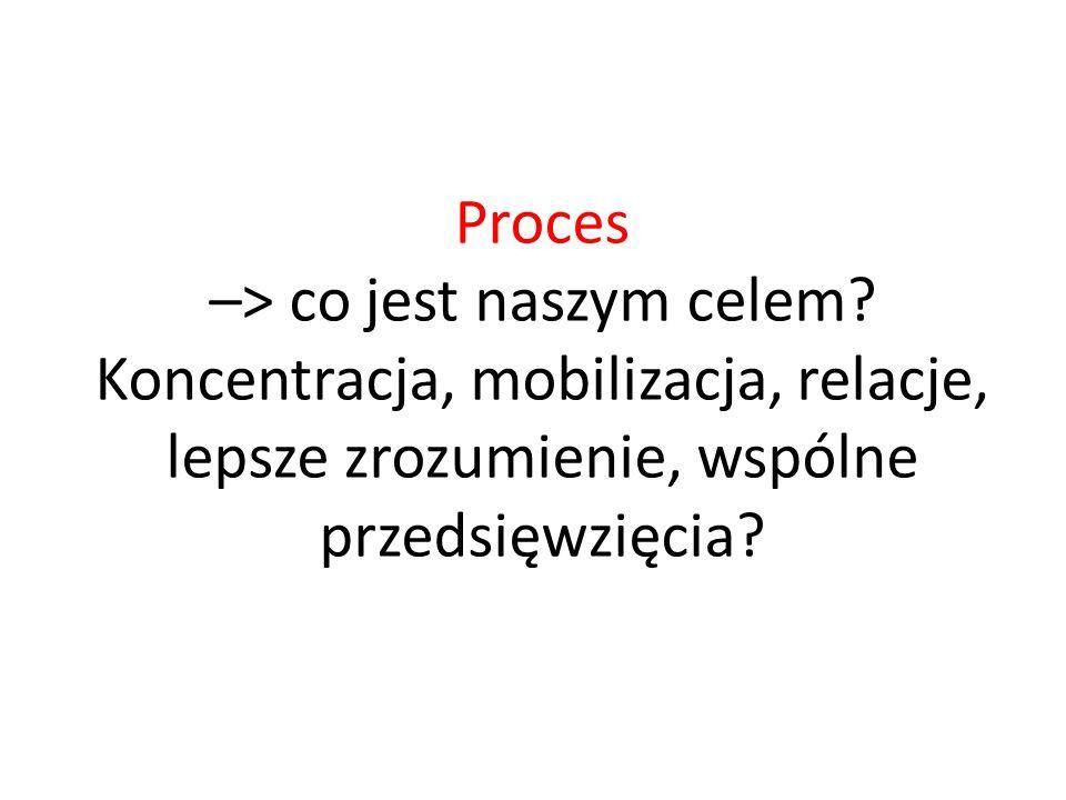 Koncentracja środków ->jak budować unikalne specjalizacje? -> gdzie jesteśmy?