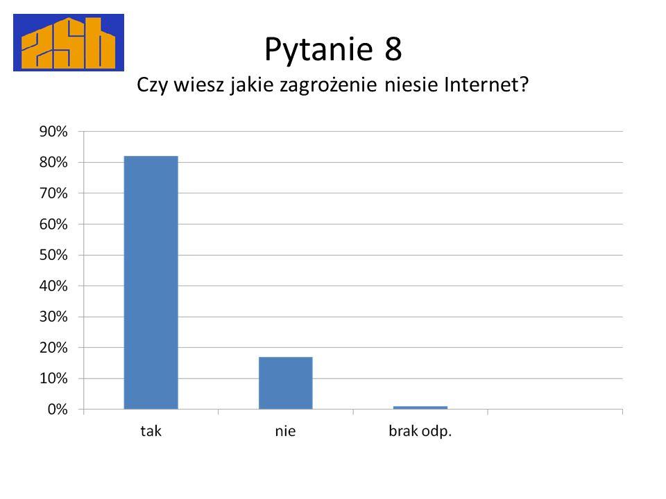 Pytanie 9 Czy spotkałeś się z przemocą w Internecie (cyberprzemoc)?