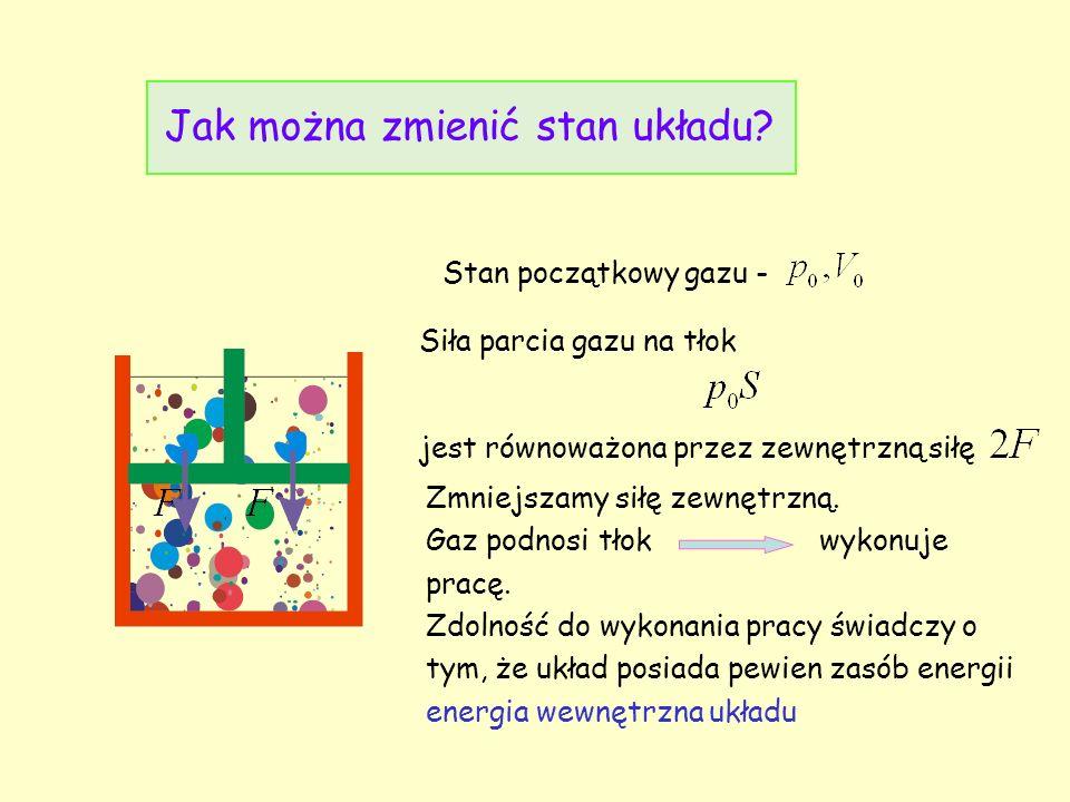 Energia wewnętrzna Każdy makroskopowy układ fizyczny posiada pewien zasób energii wewnętrznej.