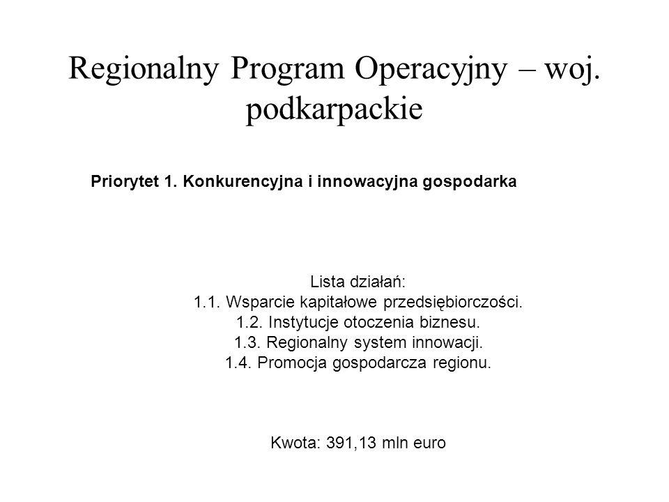 Regionalny Program Operacyjny – woj.podkarpackie Priorytet 2.