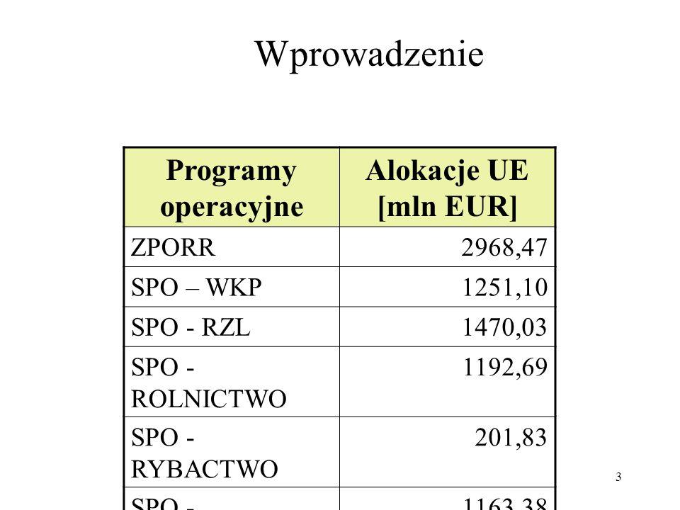 4 Wprowadzenie NSS – programy operacyjne 2007 - 2013 Wzrost zatrudnienia poprzez rozwój kapitału ludzkiego i społecznego Podniesienie konkurencyjności polskich przedsiębiorstw, w tym szczególnie sektora usług Tworzenie warunków dla utrzymania trwałego i wysokiego tempa wzrostu gospodarczego Budowa i modernizacja infrastruktury technicznej, mającej podstawowe znaczenie dla wzrostu konkurencyjności Polski i jej regionów Wzrost konkurencyjności polskich regionów i przeciwdziałanie ich marginalizacji społecznej, gospodarczej, i przestrzennej Rozwój obszarów wiejskich 16 Regionalnych Programów Operacyjnych PO Rozwój Polski Wschodniej PO Europejskiej Współpracy Terytorialnej PO Infrastruktura i Środowisko PO Kapitał Ludzki PO Innowacyjna Gospodarka PO Pomoc Techniczna