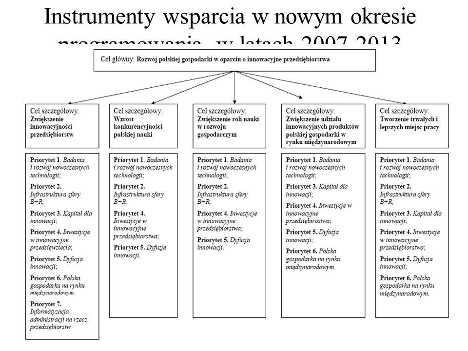 Program Operacyjny Rozwój Polski Wschodniej Stworzenie ponadregionalnych ośrodków miejskich, duże inwestycje infrastrukturalne, efektywne wykorzystanie przygranicznego położenia – to podstawowe kierunki wsparcia dla wschodnich regionów Polski.