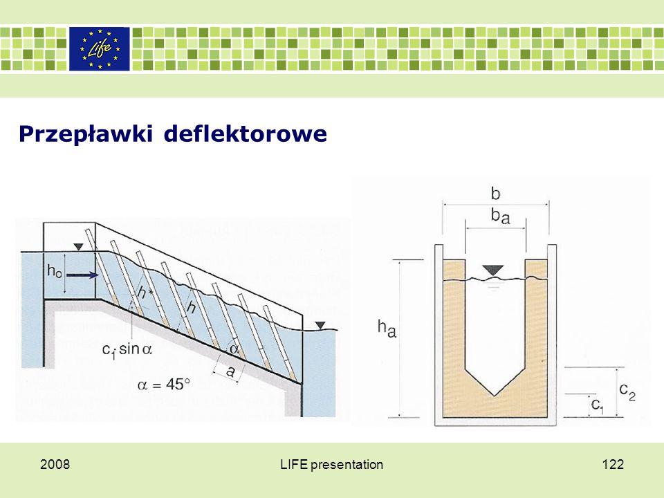 Przepławki deflektorowe Przepławka Denila może z powodzeniem funkcjonować nawet przy nachyleniu 1:5.