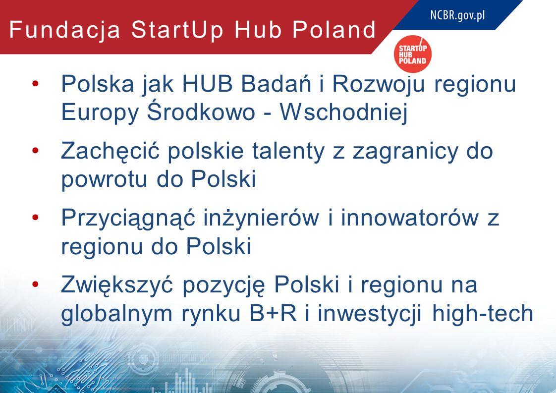 BA: Kick-off dla środowiska Platforma dla talentów Platforma do koinwestycji Katalizator działań biznesu, rządu i NGO Grawitacja dla polskich talentów (mamy zagranicę na miejscu)