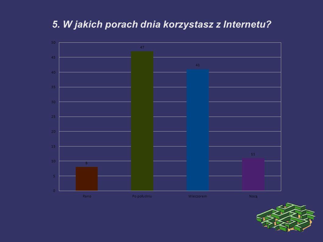 5. Do czego najczęściej używasz Internetu?